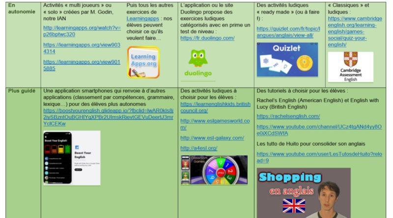 Sites et apps