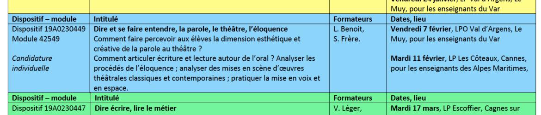 Dates et Lieux PAF LHG NIce 2019-2020
